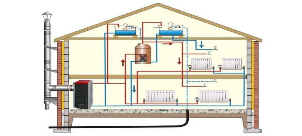Открытая система отопления – Как правильно сделать.