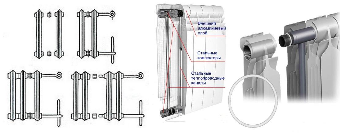 ремонт радиаторов отопления фото