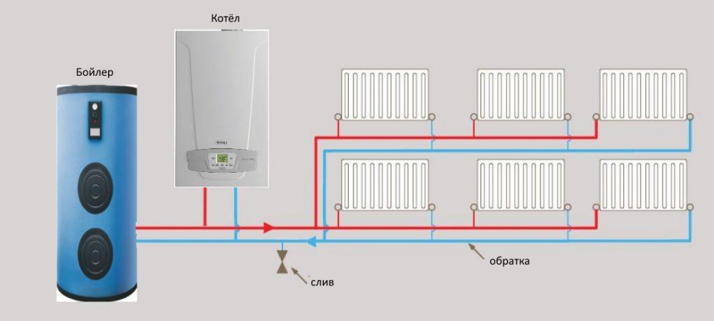 закрытая система отопления фото