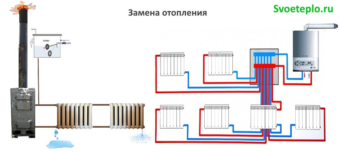 замена отопления