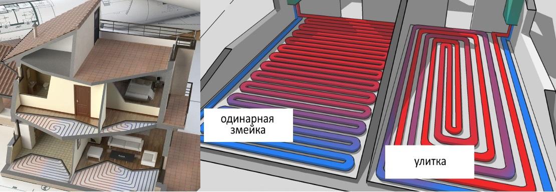 монтаж теплого пола отопления